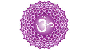 crown chakra location